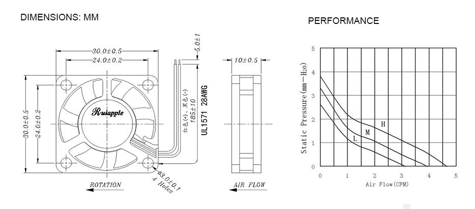 30mm High Speed Cooling Fan, 30x30x10mm DC Fan, 12V 5V
