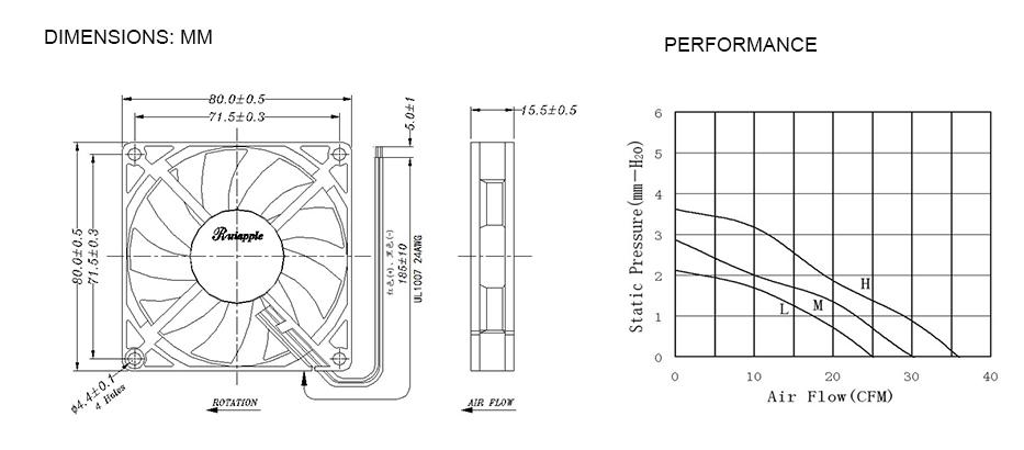 80x80x15 pwm computer case fan 24v 80mm cooling fan