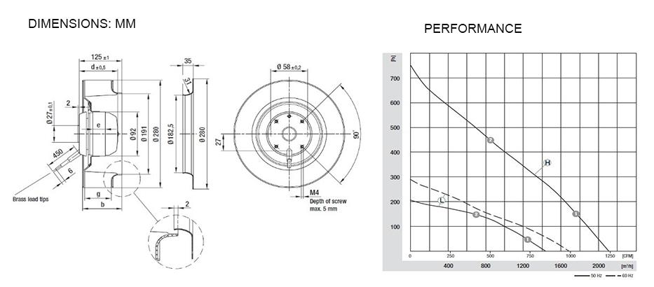 RA-ACC280 Centrifugal fan backward